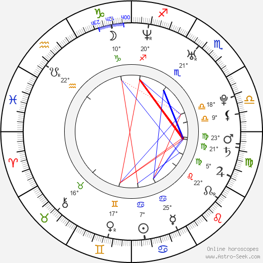 Johntá Austin birth chart, biography, wikipedia 2018, 2019