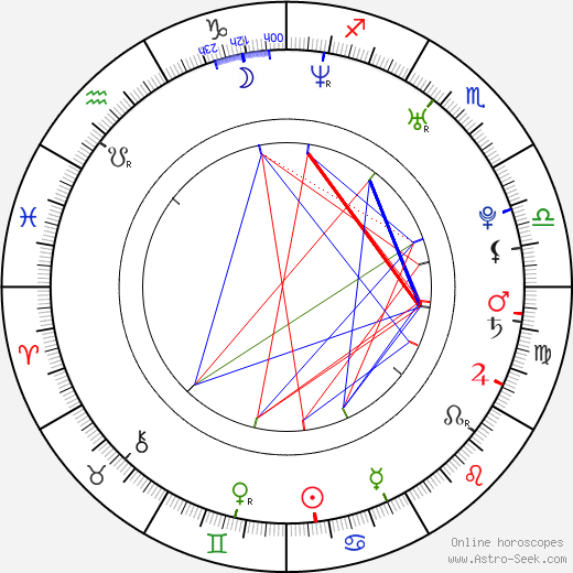 Johntá Austin astro natal birth chart, Johntá Austin horoscope, astrology