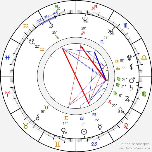 Kane Black birth chart, biography, wikipedia 2019, 2020