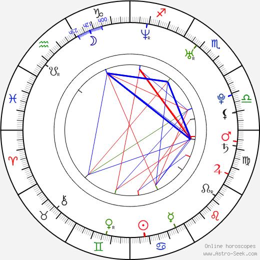 Katherine Jenkins tema natale, oroscopo, Katherine Jenkins oroscopi gratuiti, astrologia