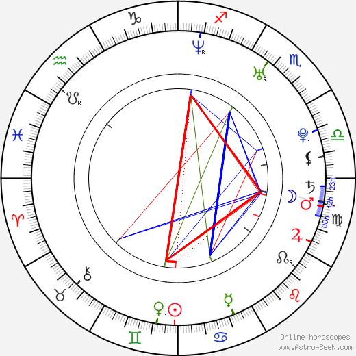 Lauren Lee Smith birth chart, Lauren Lee Smith astro natal horoscope, astrology