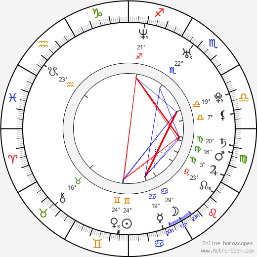 Mary Carey birth chart, biography, wikipedia 2019, 2020