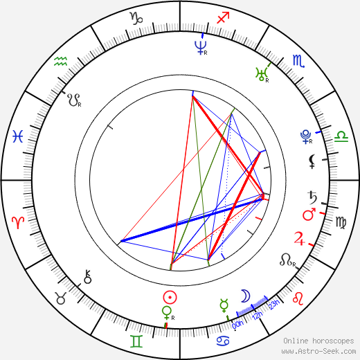 Mary Carey astro natal birth chart, Mary Carey horoscope, astrology
