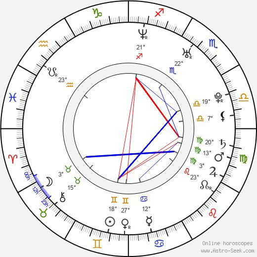 Matthew Margeson birth chart, biography, wikipedia 2019, 2020
