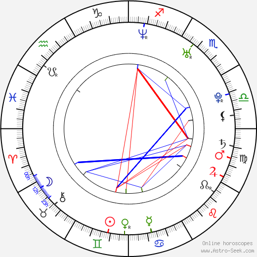 Matthew Margeson astro natal birth chart, Matthew Margeson horoscope, astrology