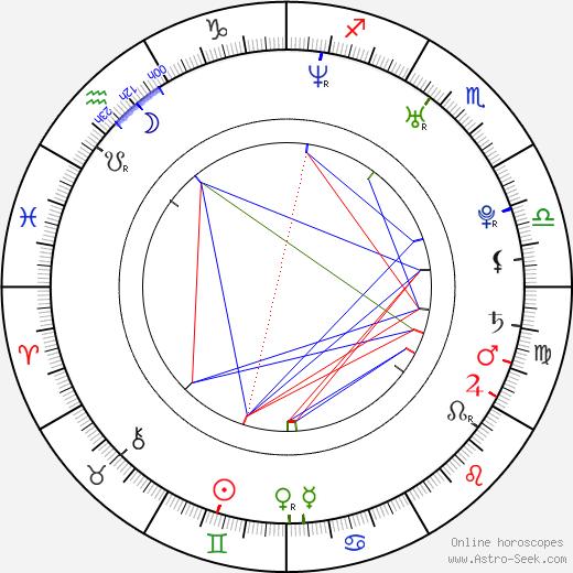 Missy Rothstein день рождения гороскоп, Missy Rothstein Натальная карта онлайн