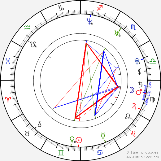 Neil Brown Jr. astro natal birth chart, Neil Brown Jr. horoscope, astrology