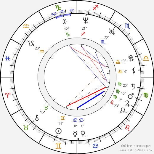 Oliver James Birth Chart Horoscope, Date of Birth, Astro