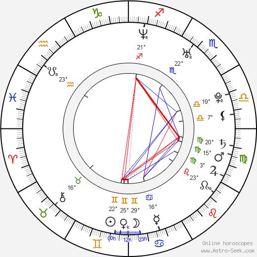 Sarah Connor birth chart, biography, wikipedia 2018, 2019
