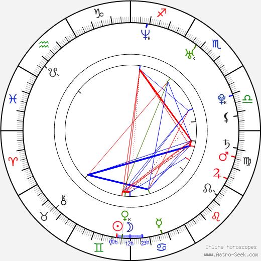 Sarah Connor astro natal birth chart, Sarah Connor horoscope, astrology