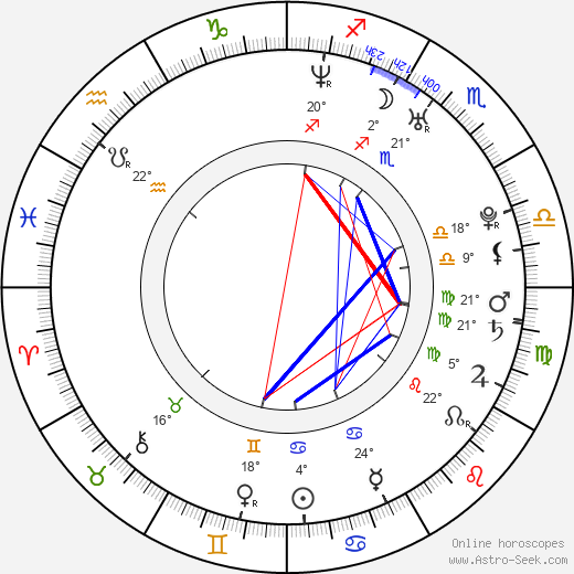 Shannon Lucio birth chart, biography, wikipedia 2019, 2020