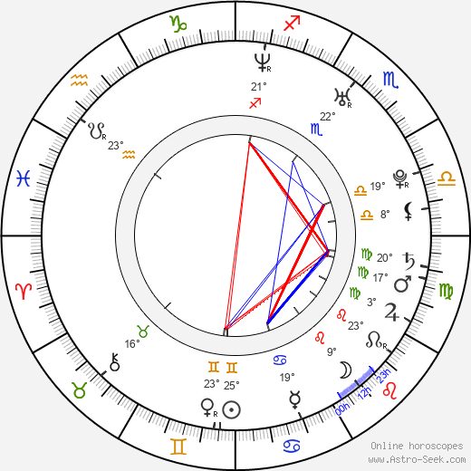 Sibel Kekilli birth chart, biography, wikipedia 2019, 2020