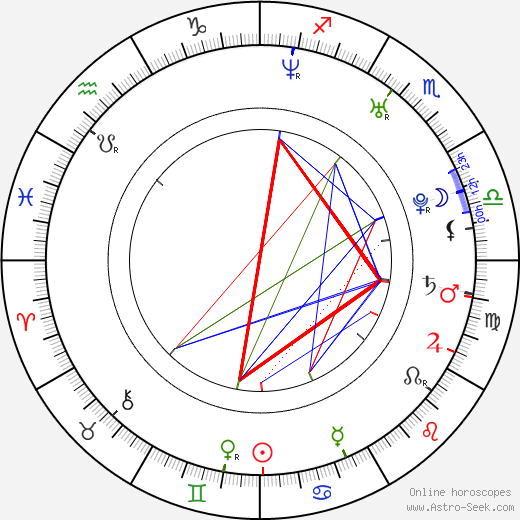 Stephanie Jacobsen astro natal birth chart, Stephanie Jacobsen horoscope, astrology