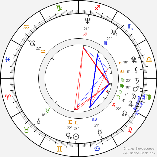 Tara Platt birth chart, biography, wikipedia 2018, 2019