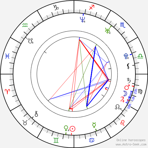 Tara Platt astro natal birth chart, Tara Platt horoscope, astrology