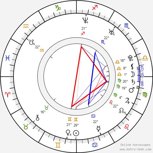 Tika Sumpter birth chart, biography, wikipedia 2018, 2019