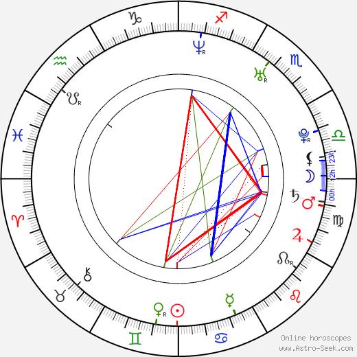 Tika Sumpter astro natal birth chart, Tika Sumpter horoscope, astrology
