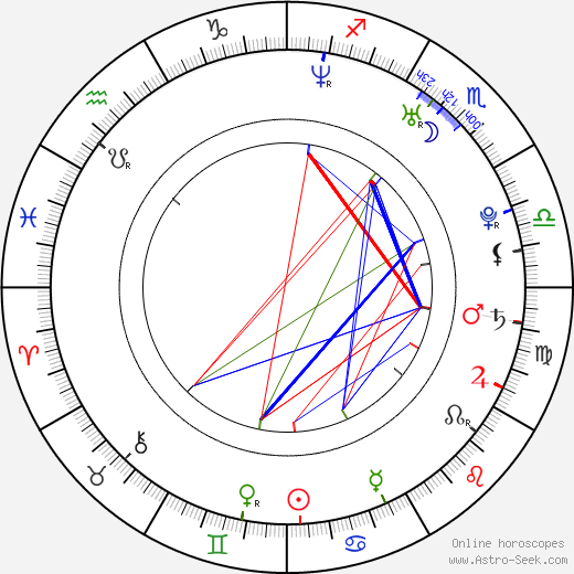 Todd Strauss-Schulson birth chart, Todd Strauss-Schulson astro natal horoscope, astrology