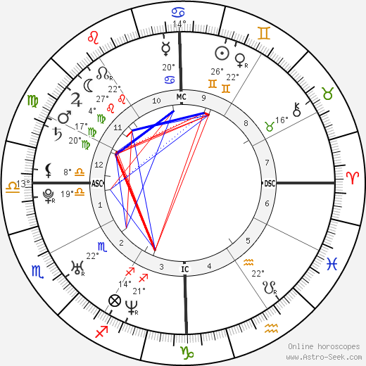 Venus Williams birth chart, biography, wikipedia 2018, 2019