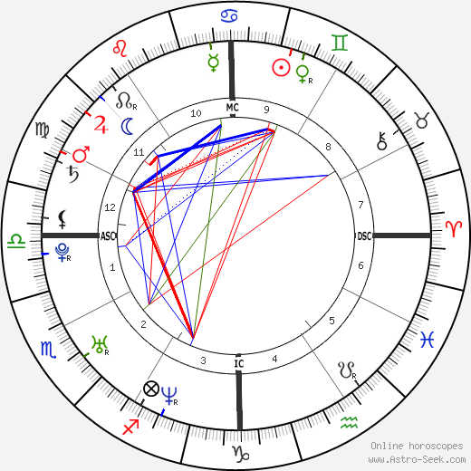 Venus Williams astro natal birth chart, Venus Williams horoscope, astrology