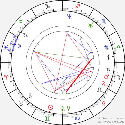 Yasmine Hanani astro natal birth chart, Yasmine Hanani horoscope, astrology