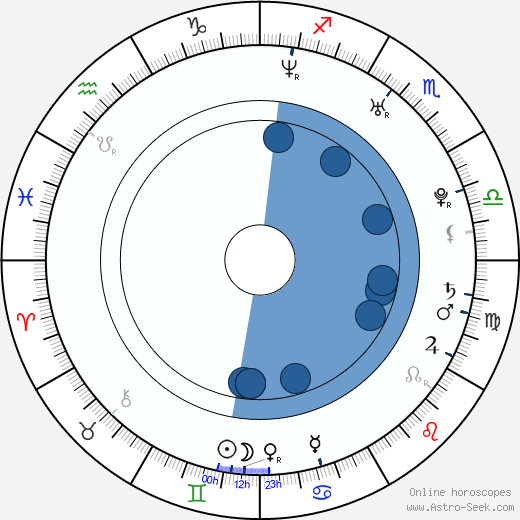 Yeong-hie Seo wikipedia, horoscope, astrology, instagram