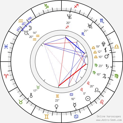 Asier Newman birth chart, biography, wikipedia 2020, 2021