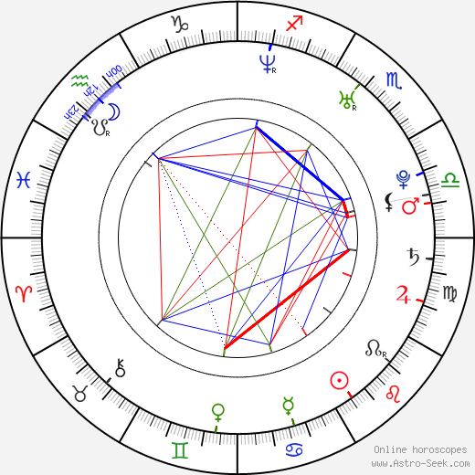Asier Newman birth chart, Asier Newman astro natal horoscope, astrology