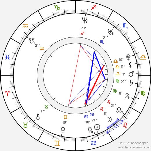 Becky O'Donohue birth chart, biography, wikipedia 2018, 2019