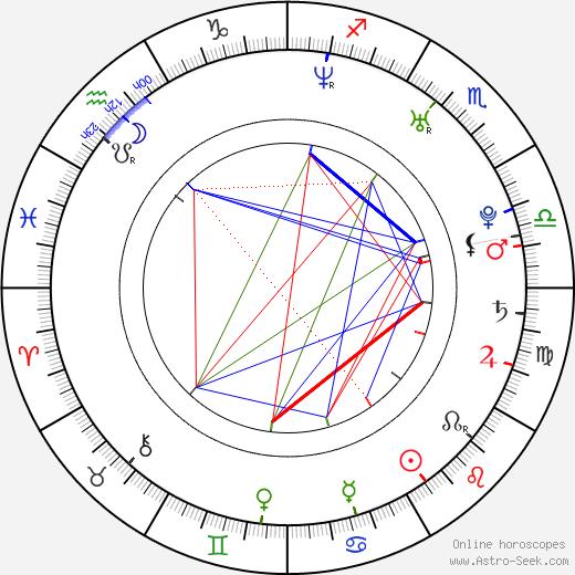 Cathy Heaven день рождения гороскоп, Cathy Heaven Натальная карта онлайн