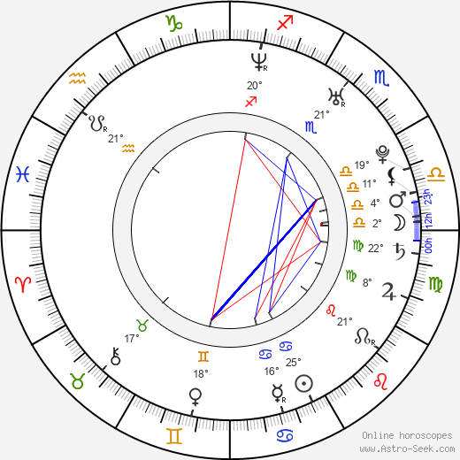 Cathy Shim birth chart, biography, wikipedia 2019, 2020