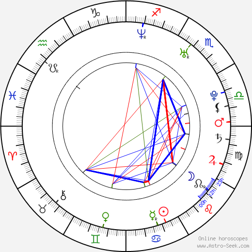 Chad Faust birth chart, Chad Faust astro natal horoscope, astrology