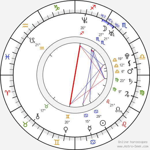 Doug Sakmann birth chart, biography, wikipedia 2018, 2019