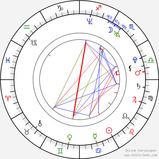 Doug Sakmann astro natal birth chart, Doug Sakmann horoscope, astrology