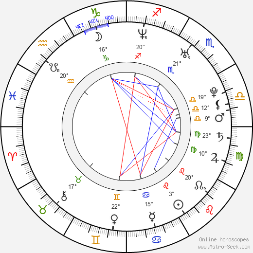 Ellen Hamilton Latzen birth chart, biography, wikipedia 2019, 2020