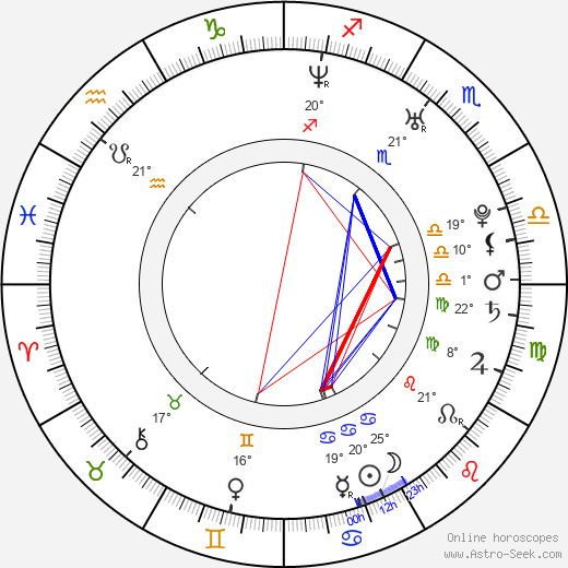 Eric Yang birth chart, biography, wikipedia 2019, 2020