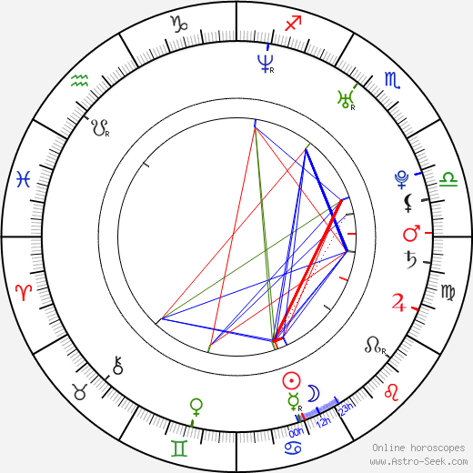 Eric Yang birth chart, Eric Yang astro natal horoscope, astrology