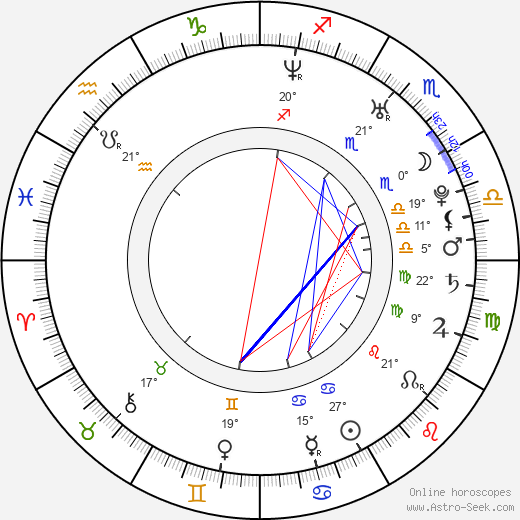 František Suchanský birth chart, biography, wikipedia 2019, 2020