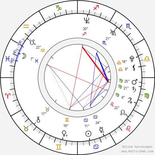 Jenny Spain birth chart, biography, wikipedia 2018, 2019