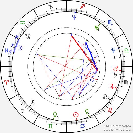 Jenny Spain astro natal birth chart, Jenny Spain horoscope, astrology