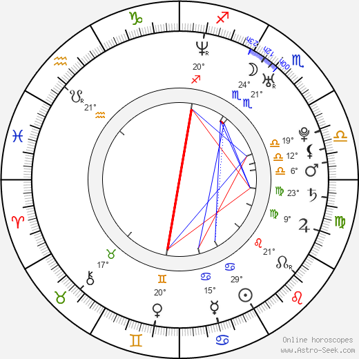 Kate Ryan birth chart, biography, wikipedia 2018, 2019