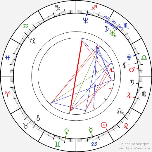 Kate Ryan astro natal birth chart, Kate Ryan horoscope, astrology