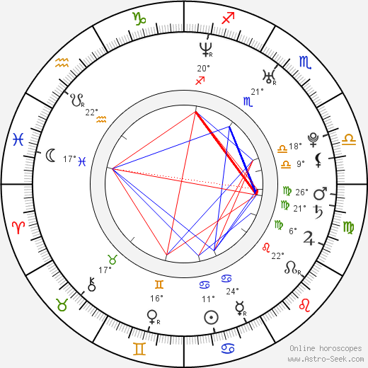 Kevin Hart birth chart, biography, wikipedia 2019, 2020