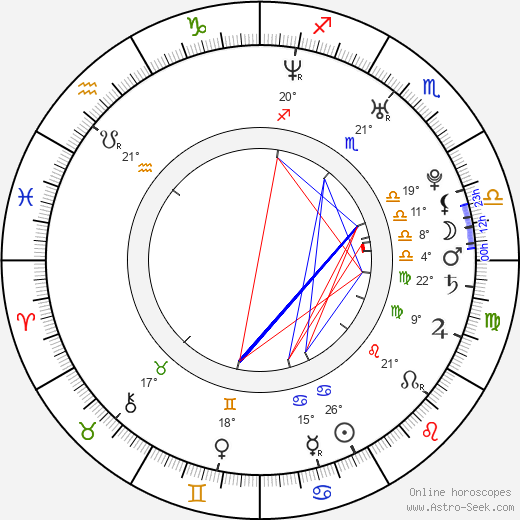 Kristen Bell birth chart, biography, wikipedia 2018, 2019
