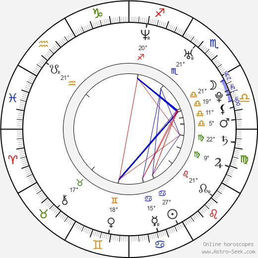Mark Webber birth chart, biography, wikipedia 2019, 2020