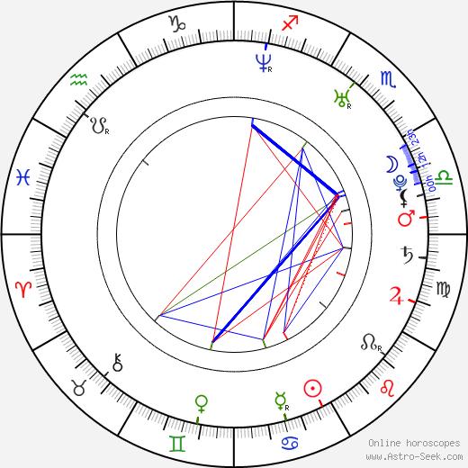Mark Webber astro natal birth chart, Mark Webber horoscope, astrology
