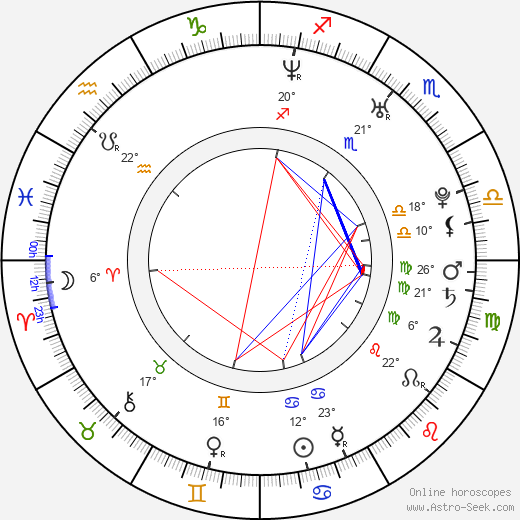 Max Elliott Slade birth chart, biography, wikipedia 2018, 2019