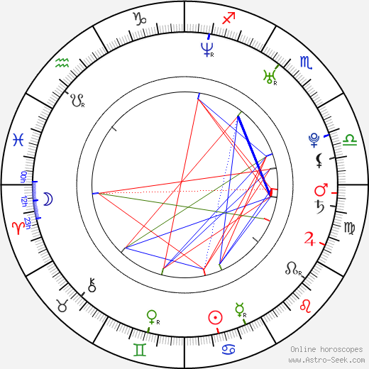 Max Elliott Slade astro natal birth chart, Max Elliott Slade horoscope, astrology