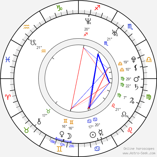 Megan Parlen birth chart, biography, wikipedia 2019, 2020