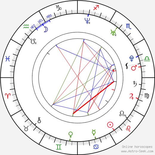 Nick Nemeth astro natal birth chart, Nick Nemeth horoscope, astrology